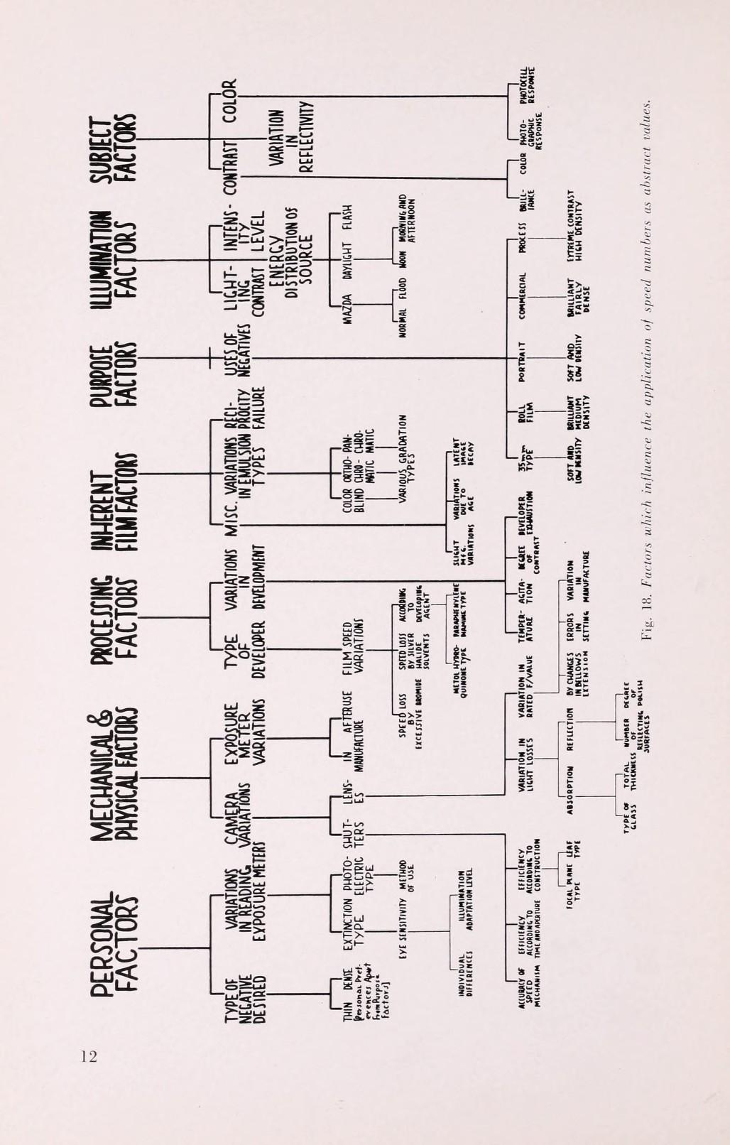 Agfamotionpictur00ckin_jp2.zip&file=agfamotionpictur00ckin_jp2%2fagfamotionpictur00ckin_0262